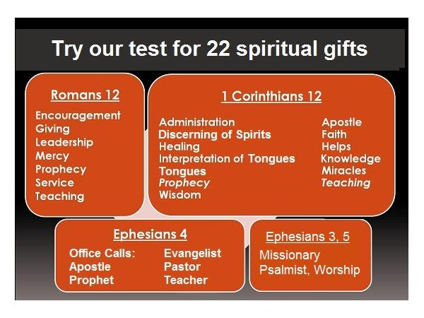 what are the real biblical definitions of the 22