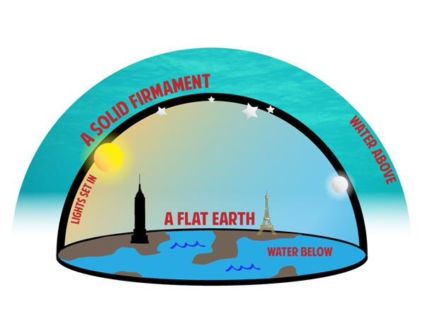 flat earth or round ball earth  08 by tin foil