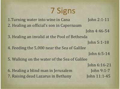 the eight miracle signs in john The eight signs or miracles that jesus performed as recorded in john's gospel signs, wonders and miracles.